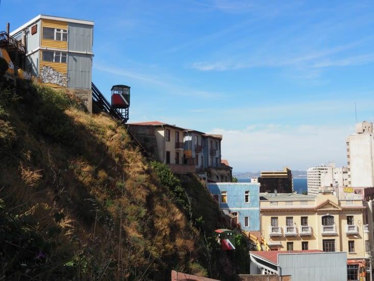 Funiculaires de Valparaiso : monuments historiques chiliens