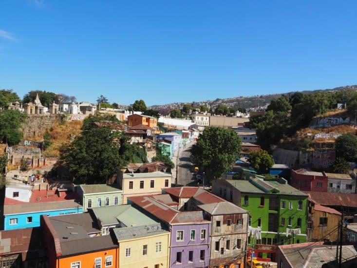 Les bâtiments colorés de Valparaiso