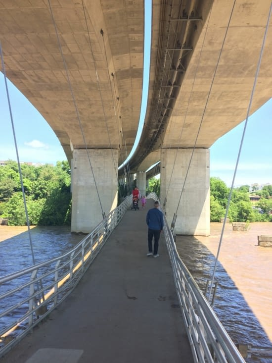 Passerelle suspendue au-dessus de James River