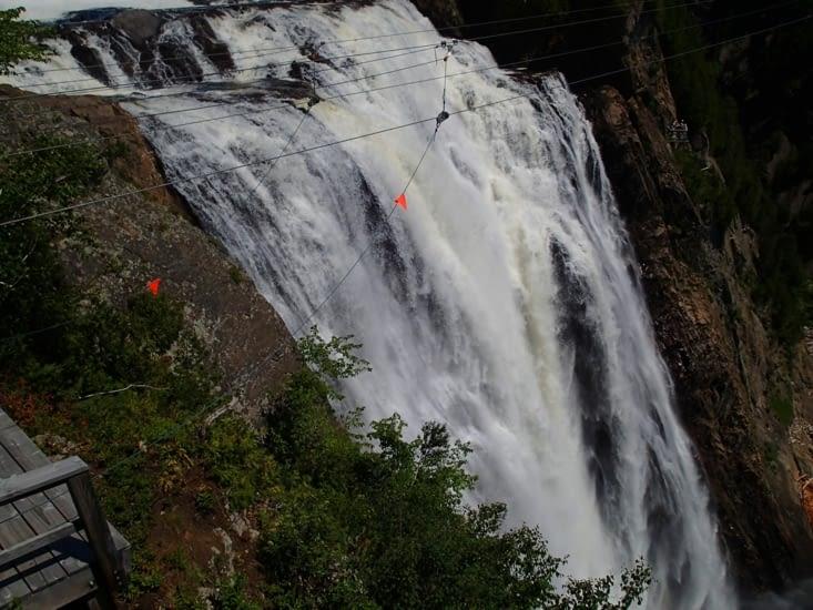 Les chutes sont bien mastoques ! 29m de plus que celles de Niagara tout de même !