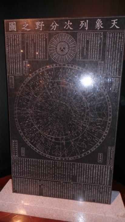 Donnant une plaque où les précisions astronomiques sont extraordinaires ! (Photo prise dans le Hall de l'Indépendance)