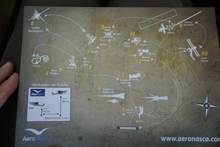 Itinéraire de vol